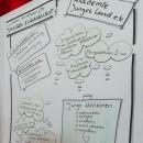 Ideenkonferenz
